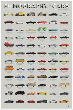 The filmography of cars - in un poster tutte le auto-icona nel mondo del cinema