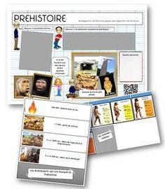 La frise chronologique interactive | La classe de Mallory | Bloglovin'