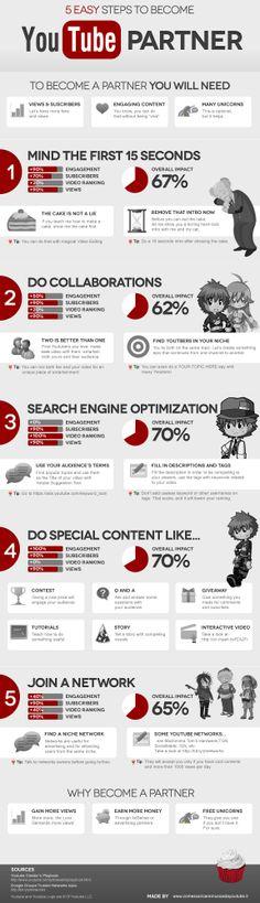 5 pasos para ser YouTube partner #infografia #infographic #socialmedia