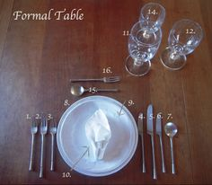 Proper Placement Of Water And Wine Glasses Google Search Table - Wine glass table setting