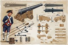 Ships cannon & equipment