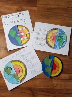 Earth Science Projects, Earth Science Activities, Science Education, Structure Of The Earth, Earth Layers, Layers Of Earth Project, Outer Core, Any Book, Science Experiments