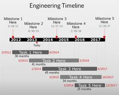 Business Planning Powerpoint Timeline  Free Powerpoint Templates