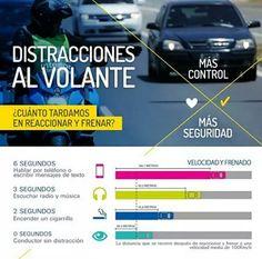 seguridad vial distracciones tiempo de frenado