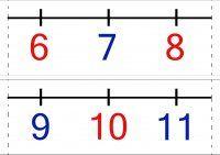 Math 5, Math Class, Teaching Math, Art Lessons Elementary, Mathematics, Math Equations, Album, Education, School