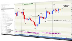 Offer forex trading tutorial about trading strategies and systems, technical analysis, technical indicators, and forex ebooks.