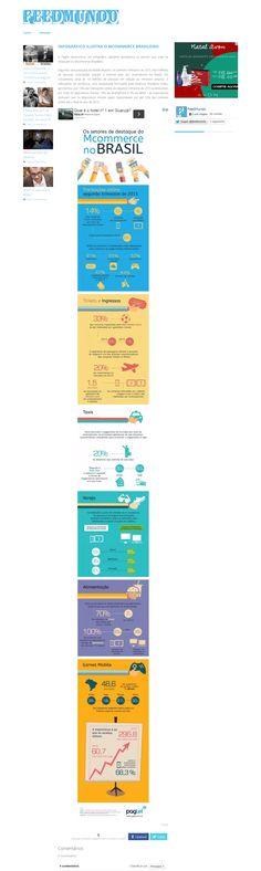 Título: Infográfico ilustra o mcommerce brasileiro Veículo: Feed Mundo Data: 09/11/2015 Cliente: Pagtel