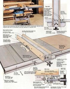 DIY Table Saw Fence - Table Saw Tips, Jigs and Fixtures - Woodwork, Woodworking, Woodworking Plans, Woodworking Projects Table Saw Workbench, Table Saw Jigs, Woodworking Table Saw, Woodworking Projects Diy, Woodworking Plans, Grizzly Woodworking, Unique Woodworking, Router Table, Diy Projects