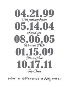 Anniversary Dates Printable Art Template Decor by CloverandFIg, $10.00