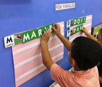 Posar la foto del nin i confegir el seu nom Name Activities, Educational Activities, Alphabet, Literacy, Acting, Teacher, Logo, Ideas, Activities For Toddlers