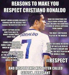 Ronaldo es un hombre respetable porque el nunca darse por vencido.