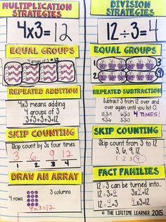 FREE mini lesson where students glue all the strategies to solve multiplication and division into their math notebooks as an interactive notebook activity!