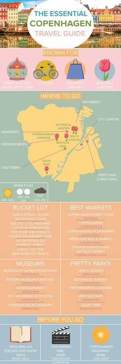 The Essential Travel Guide to Copenhagen (Infographic)|Pinterest: @theculturetrip