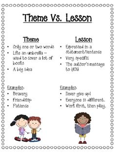 Exploring Theme and Lesson with Picture Books - Third Grade Bookworm - TeachersPayTeachers.com