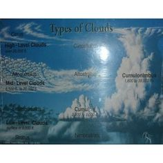 Types of Clouds (Reproducible Quiz ~ 30 Sheets)