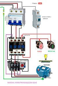 Esquemas eléctricos: Marcha parada de motor trifasico 220V Basic Electrical Wiring, Electrical Circuit Diagram, Electrical Projects, Electrical Installation, Electronics Basics, Electronics Projects, Electronic Engineering, Electrical Engineering, Structured Cabling
