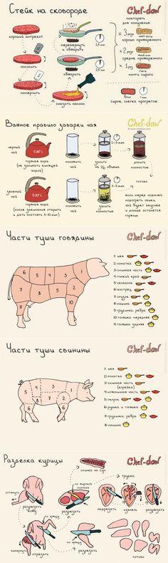 20 шпаргалок, которые пригодятся на кухне