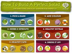 Building up a salade