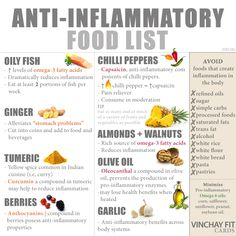List of anti-inflammatory foods - Diet and Nutrition Ayurveda, Dieta Anti-inflamatória, Anti Inflammatory Foods List, Food That Causes Inflammation, Reduce Inflammation, Foods That Help Arthritis, Arthritis Diet, Health Cleanse, Food Lists