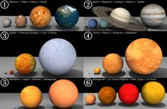1280px-Comparison_of_planets_and_stars_(sheet_by_sheet)_(Apr_2015_update).png (1280×840)