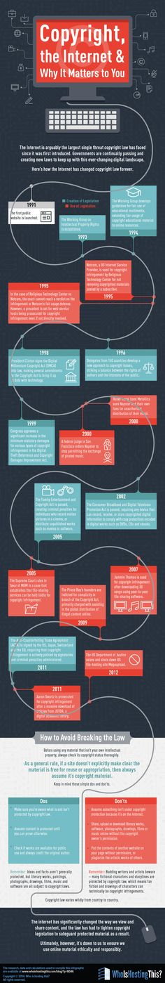 Copyright, The Internet And Why It Matters To You - #infographic
