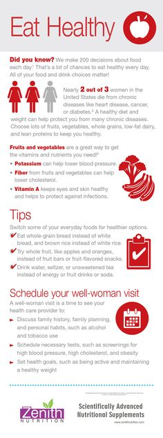 Eat Healthy. Fruits & Vegetables - Potassium, Fiber, Vitamin A. Tips. Schedule your well-woman visit. Best supplements from Zenith Nutrition. Health Supplements. Nutritional Supplements. Health Infographics