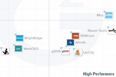 Search Engine Marketing - The Top-Rated SEO Tools by Marketers : MarketingProfs Article