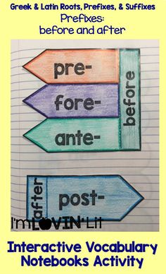 Prefixes: Before and After; Greek and Latin Roots, Prefixes and Suffixes Foldables; Greek and Latin Roots Interactive Notebook Activity by Lovin' Lit