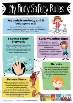 This Simple Poster Can Help Protect Kids From Sexual Abuse