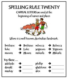 Copy Of Copy Of Spelling - Lessons - Tes Teach Spelling Help, Spelling Rules, Spelling Activities, Spelling And Grammar, Basic Grammar, Grammar Rules, English Spelling, English Vocabulary, English Grammar