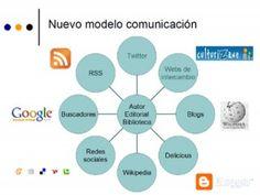 Cómo hacer un Plan de Comunicación 2.0  (via BibliotecasArgentinas)