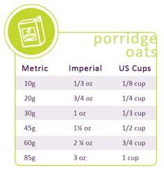 Baking Conversion, Porridge Oats, Flower Power, Uk Recipes, Conversation,  Tables,