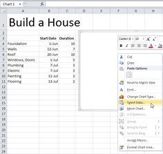 Excel does not offer Gantt as chart type, but it's easy to create a Gantt chart by customizing the stacked bar chart type. Below you can find our Gantt chart data. Microsoft Excel Formulas, I Need A Job, Gantt Chart, Backyard Movie, Helpful Hints, Bar Chart, Office Hacks, Knowledge, Computer Tips