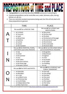 2 Preposition Worksheets Prepositions of time and place in on at worksheet Free English Grammar Exercises, English Grammar Rules, Teaching English Grammar, English Writing Skills, Grammar And Vocabulary, English Language Learning, English Lessons, English Vocabulary, French Lessons
