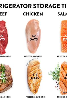 Meal Prep Hack: This Is How Long You Can Keep Meat in the Fridge and Freezer. Meal Prep Hack: This Is How Long You Can Keep Meat in the Fridge and Freezer See how long raw and cooked meat lasts. Easy Meal Prep, Healthy Meal Prep, Easy Meals, Healthy Recipes, Healthy Fridge, Meal Prep How To, Healthy Meats, Sunday Meal Prep, Fall Recipes