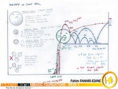 120126-HeavyVSLight-Planning.jpg (1024×768)