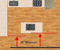 Ideas Kitchen Layout Small Floor Plans Laundry For 2019 Farmhouse Kitchen Island, Kitchen Island Decor, Kitchen Ideas, Kitchen Tips, Farmhouse Kitchens, Rustic Farmhouse, Kitchen Islands, Diy Kitchens, Farmhouse Design