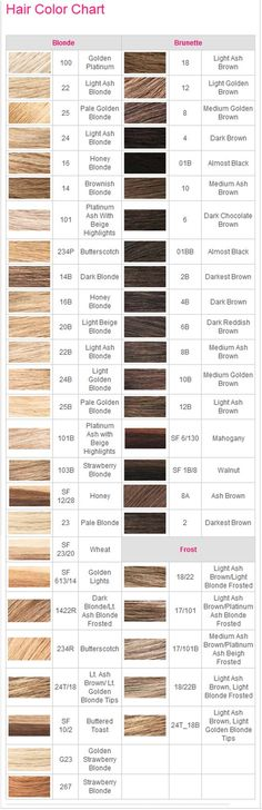 Hair color chart: