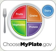 myPlate nutritional guidelines