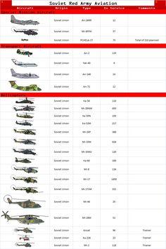 Soviet Red Army Aviation by SILVER-70CHEV on DeviantArt