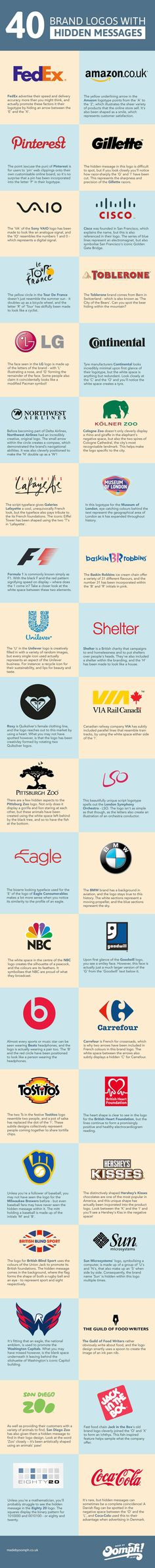 """40 Brand Logos with Hidden Messages   StockLogos.com -- Can't get too much of the classic """"hidden message in the logo"""" infographic. Or can we? #logo"""