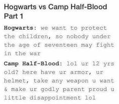 Hogwarts vs Camp Half-Blood