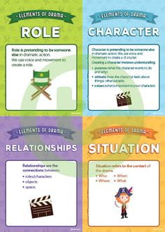 The Elements of Drama - Information Cards Teaching Resource Teaching Resource: A set of 16 information cards providing definitions of the elements of drama. Acting Lessons, Acting Tips, Acting Skills, Drama Teacher, Drama Class, Drama Drama, Gcse Drama, Drama Activities, Drama Games