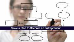 How Entrepreneurs Take Business Opportunities