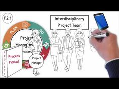 How to Audit VDA 6.3 (P2) Project Management - YouTube