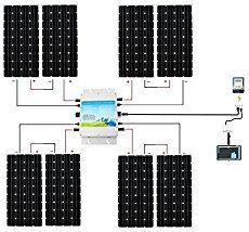 Build DIY solar panels out of empty pop cans and cut down utility bills. Solar Thermal heating is becoming more popular with increasing energy prices. Solar Panel Project, Solar Panel Kits, Solar Panels For Home, Best Solar Panels, Solar Panel System, Panel Systems, Renewable Energy, Solar Energy, Solar Power