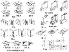 家具的连接结构 - Google 搜索