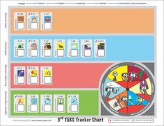 3rd Grade TEKS Tracker Chart