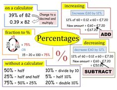Percentages, fractions