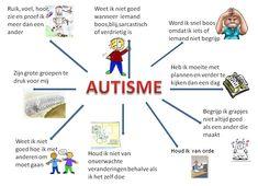 Kort en bondig, uitleg over autisme.